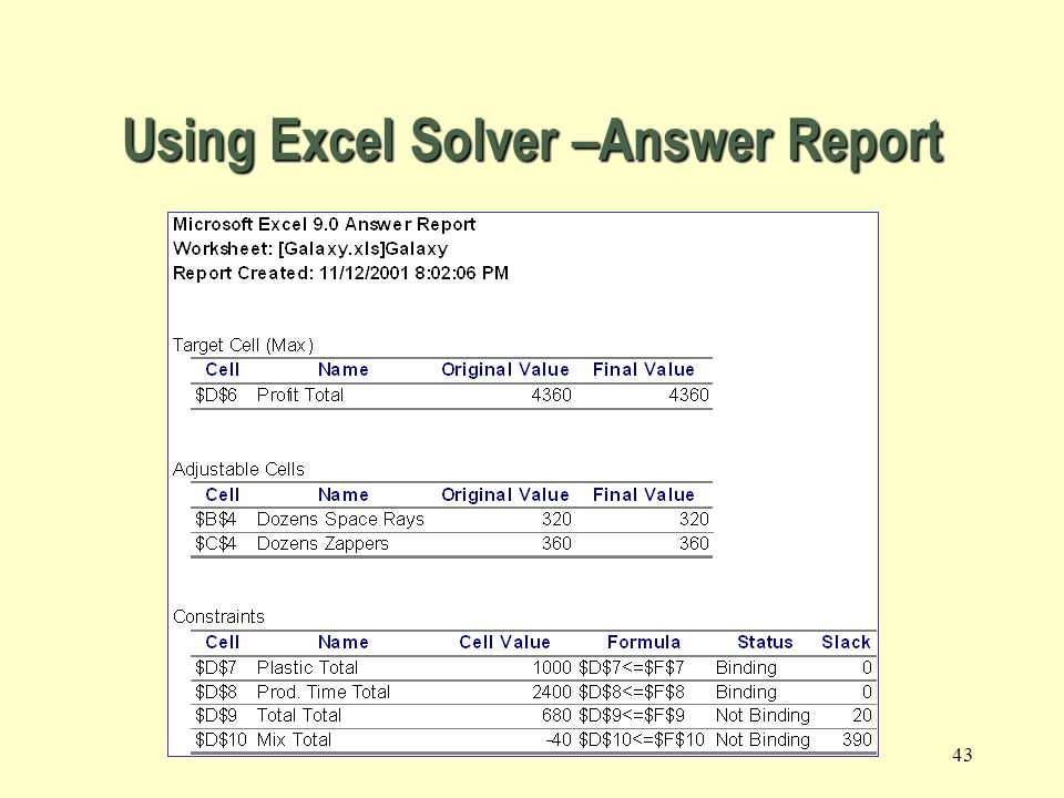 Using Excel Solver –Answer Report
