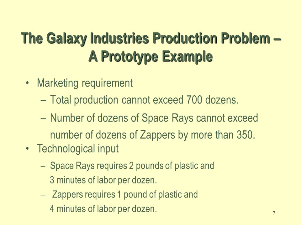 The Galaxy Industries Production Problem – A Prototype Example