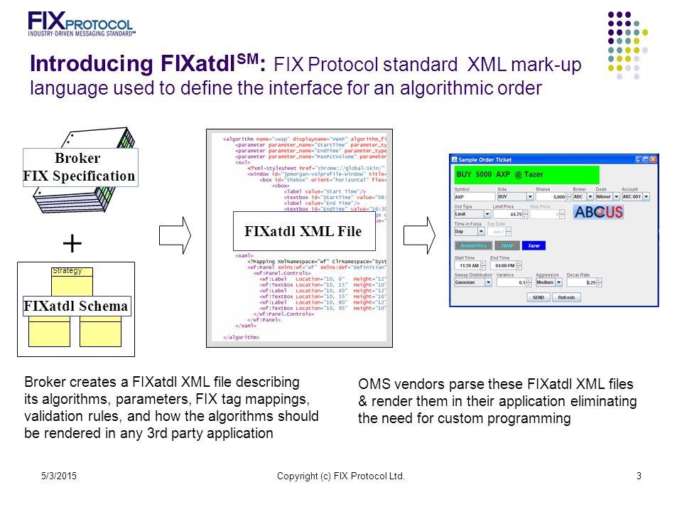 Broker FIX Specification