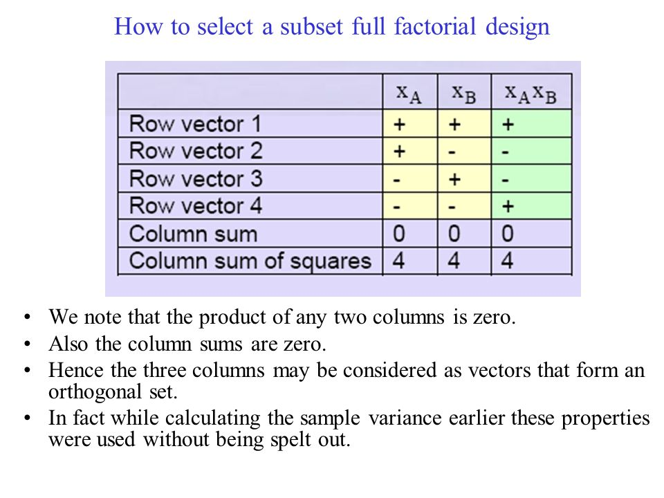 How to select a subset full factorial design