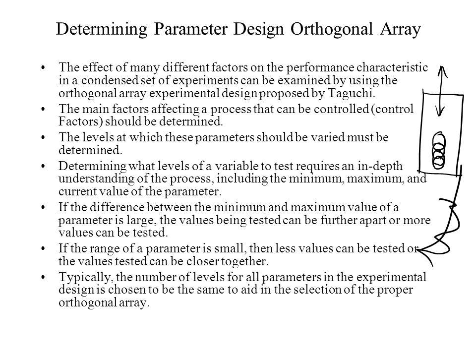 orthogonal array experimental design essay Orthogonal array designs for the optimization of liquid chromatographic analysis orthogonal array design liquid chromatographic analysis of pesticides.
