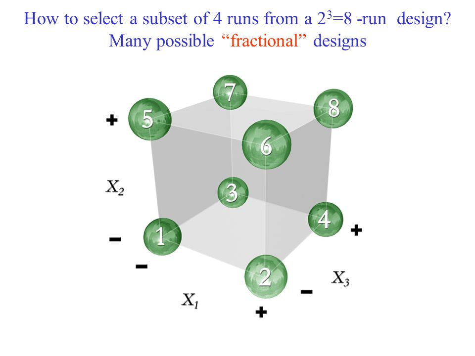 How to select a subset of 4 runs from a 23=8 -run design