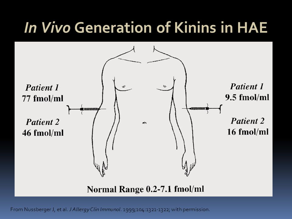 In Vivo Generation of Kinins in HAE