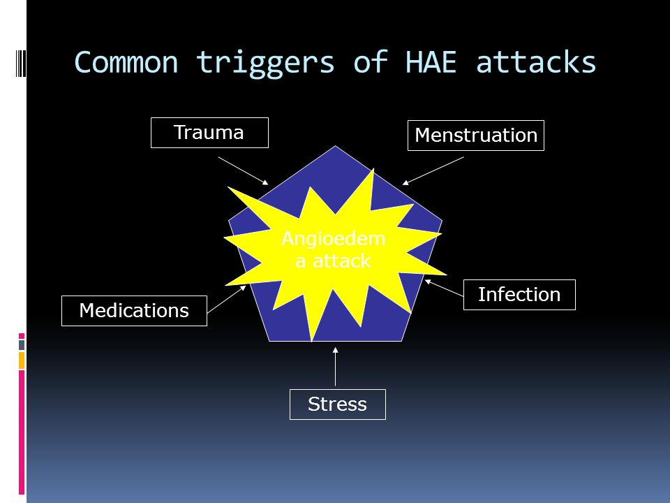 Common triggers of HAE attacks