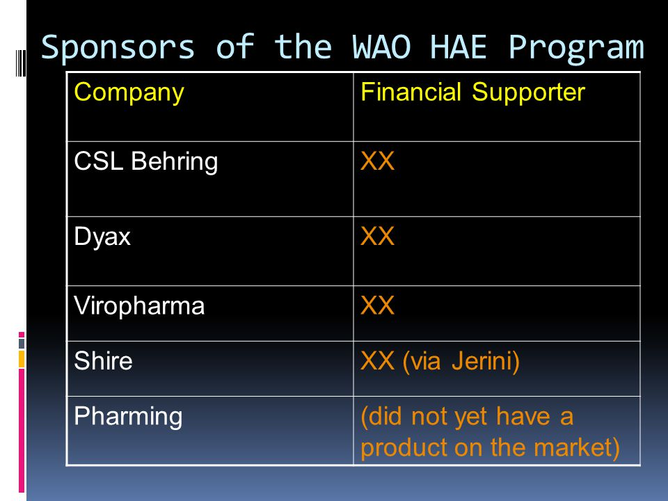 Sponsors of the WAO HAE Program