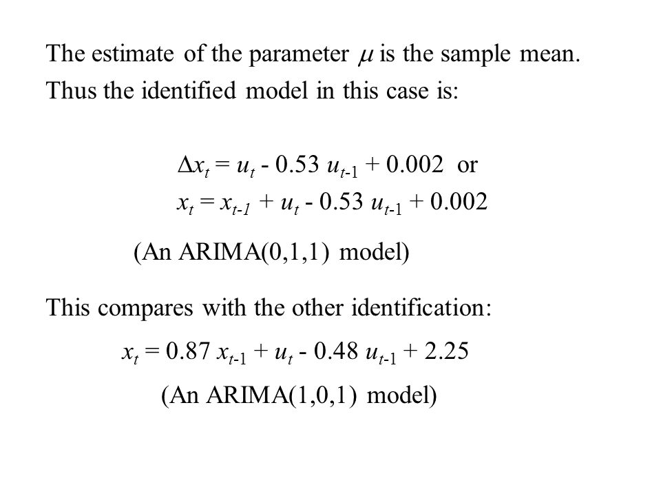 The estimate of the parameter m is the sample mean.