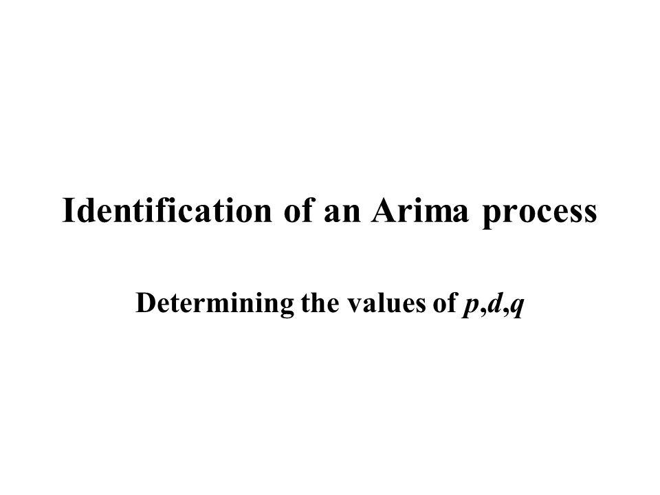 Identification of an Arima process