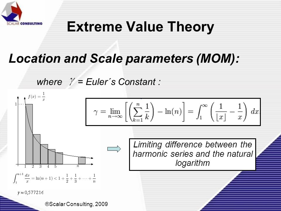 Extreme Value Theory Location and Scale parameters (MOM):