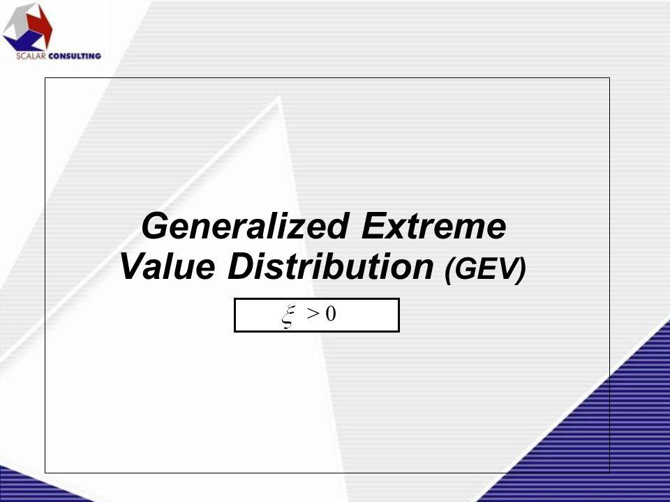 Generalized Extreme Value Distribution (GEV)