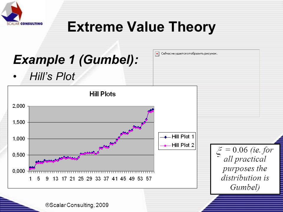 = 0.06 (ie. for all practical purposes the distribution is Gumbel)