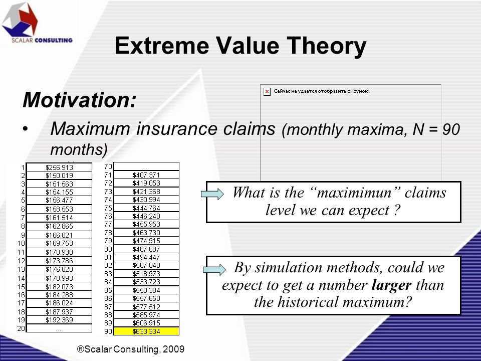 What is the maximimun claims level we can expect