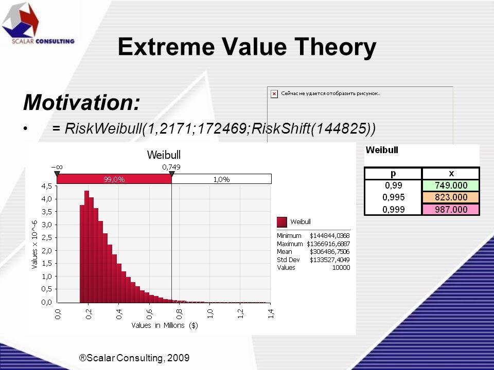 Extreme Value Theory Motivation: