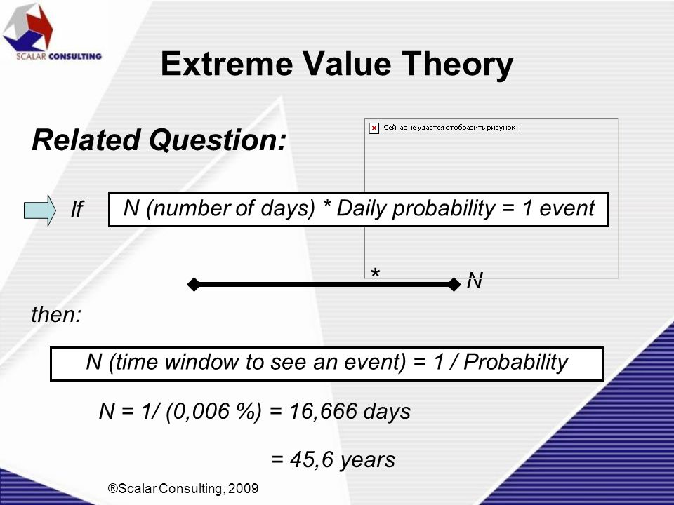 Extreme Value Theory Related Question: If * N