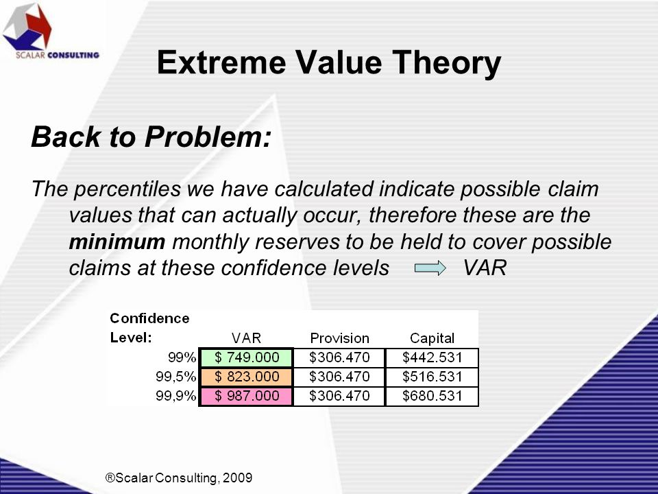 Extreme Value Theory Back to Problem: