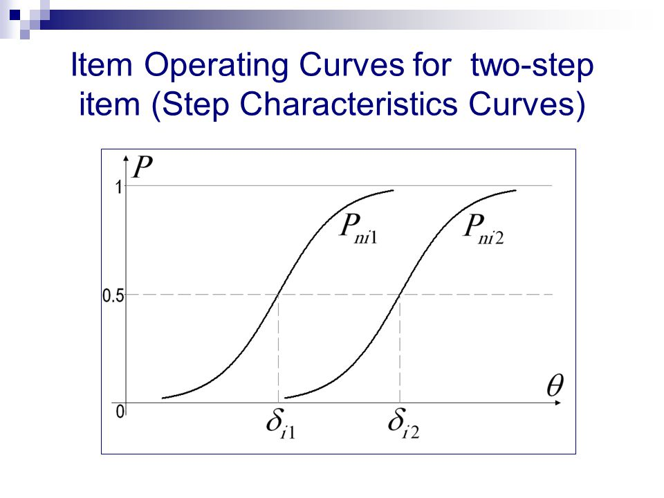Item Operating Curves for two-step item (Step Characteristics Curves)