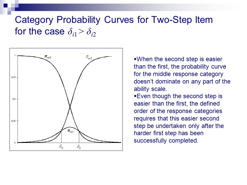 Category Probability Curves for Two-Step Item for the case δi1 > δi2