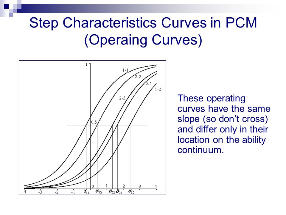 Step Characteristics Curves in PCM (Operaing Curves)