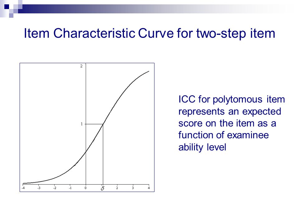 Item Characteristic Curve for two-step item
