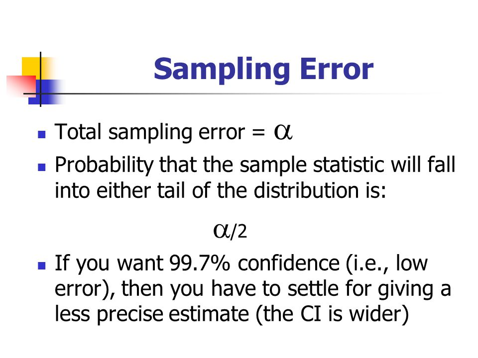 Sampling Error /2 Total sampling error = 