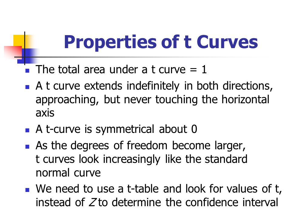 Properties of t Curves The total area under a t curve = 1