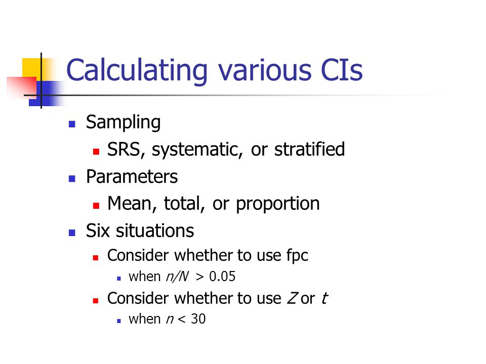 Calculating various CIs