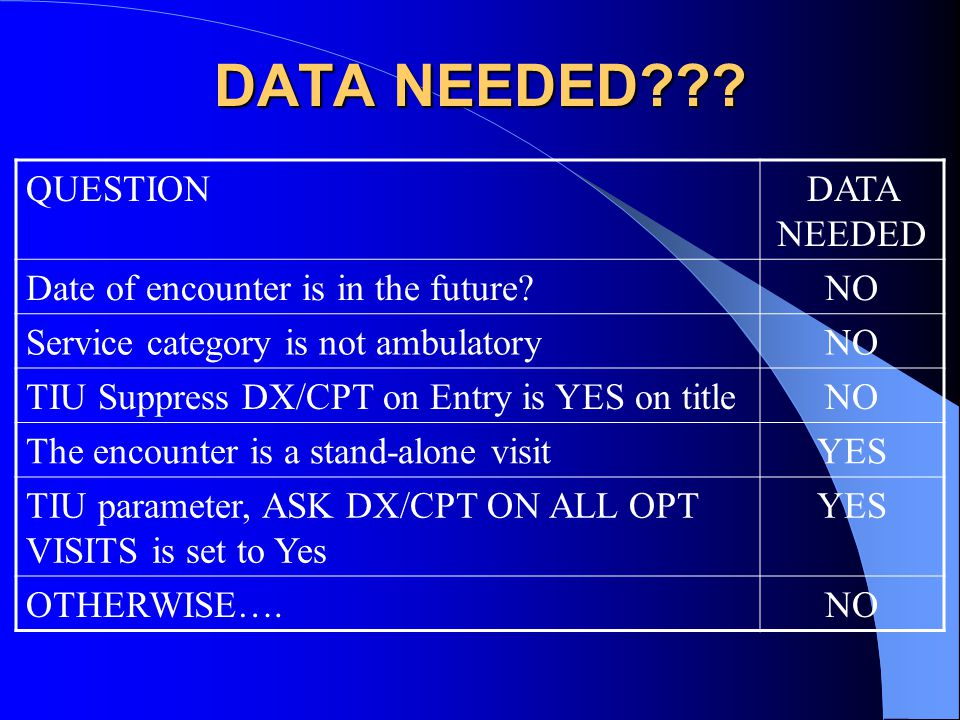 DATA NEEDED QUESTION DATA NEEDED
