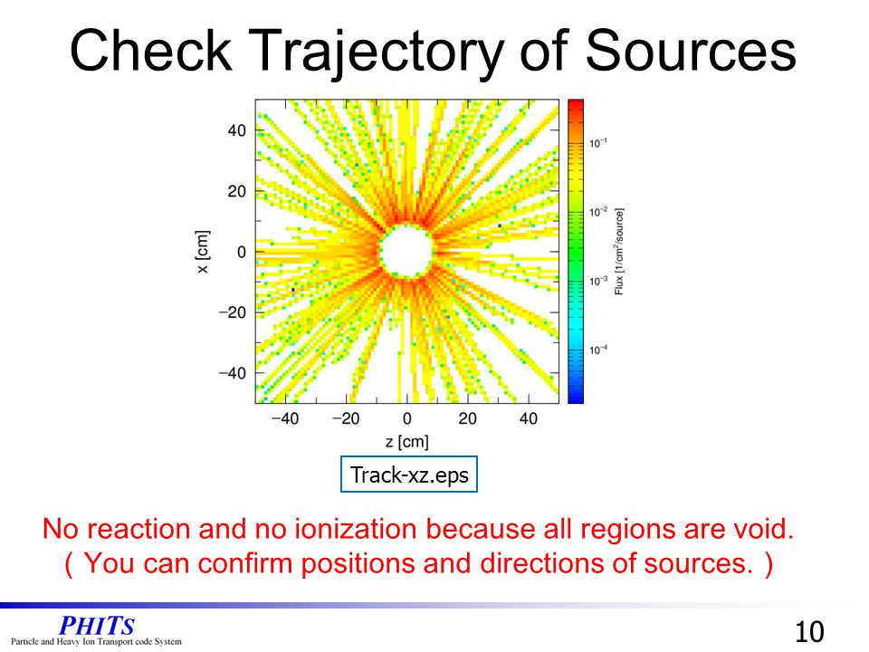 Check Trajectory of Sources