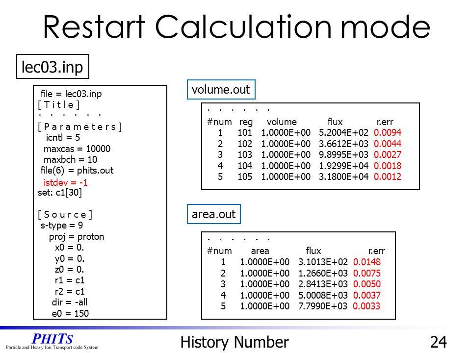 Restart Calculation mode