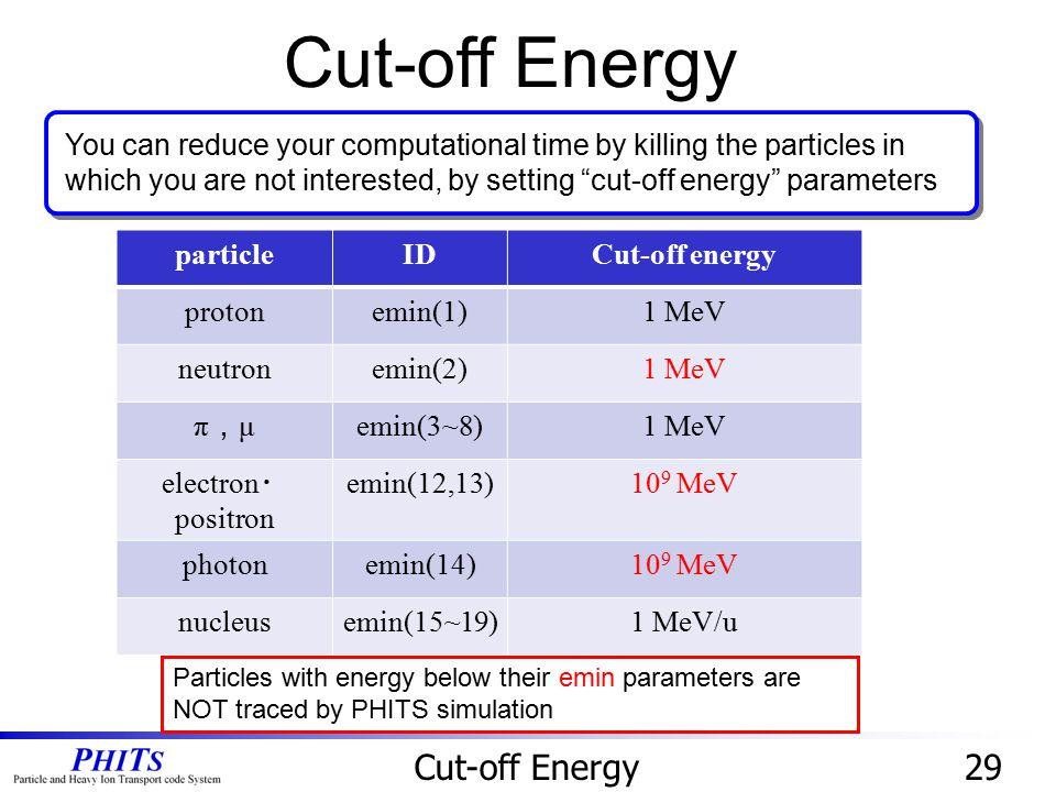 Cut-off Energy Cut-off Energy 29