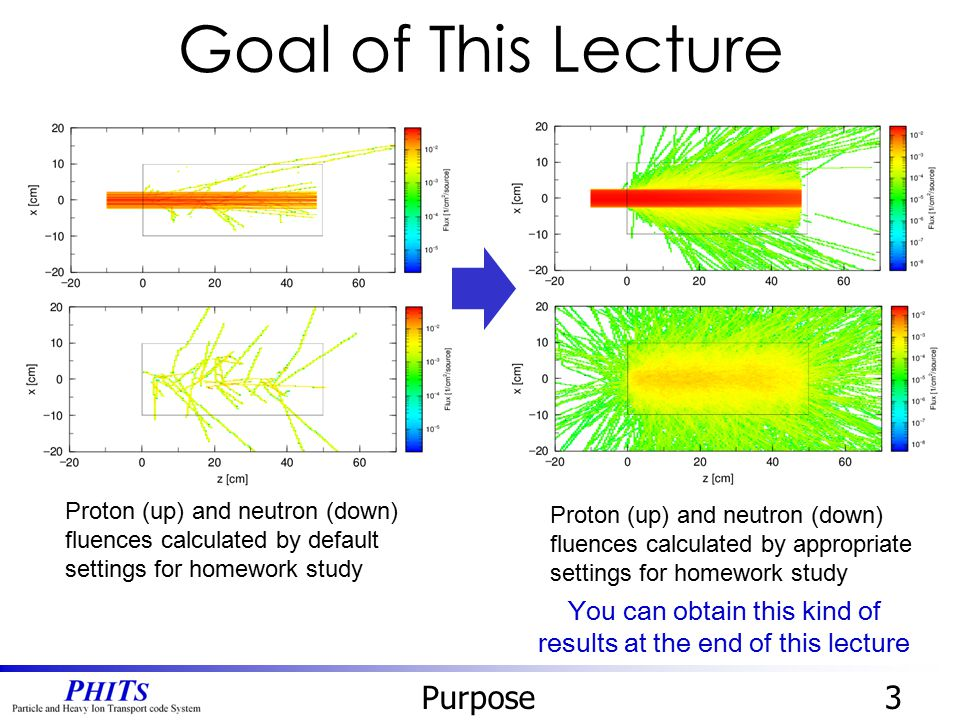 You can obtain this kind of results at the end of this lecture