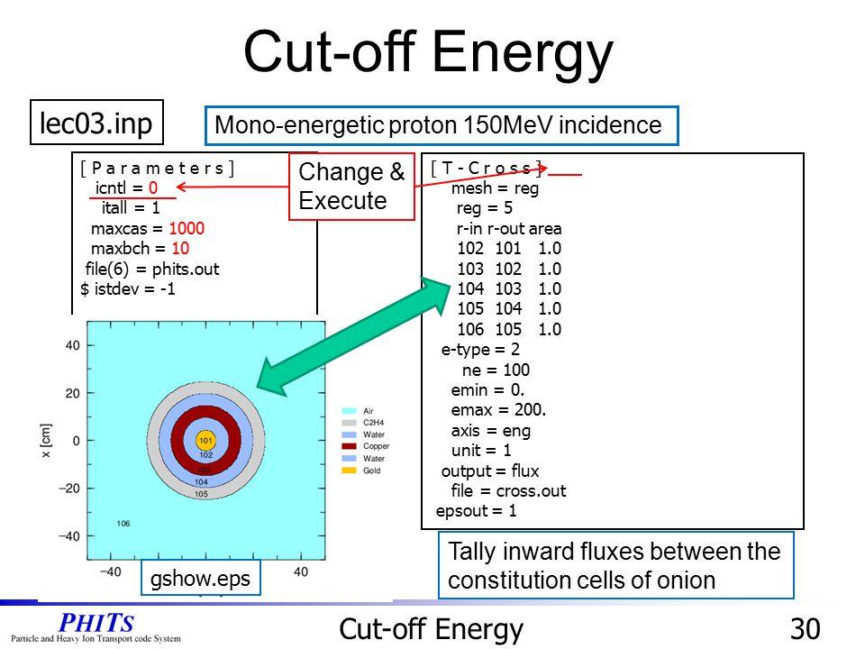 Cut-off Energy lec03.inp Cut-off Energy 30