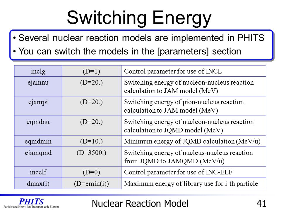 Nuclear Reaction Model