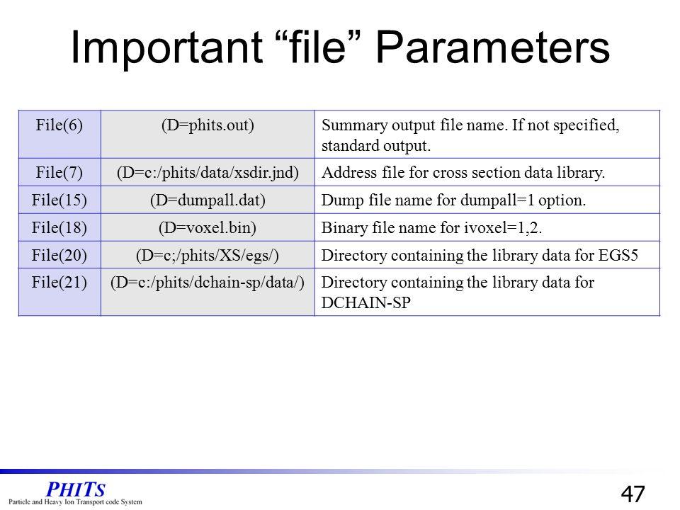 Important file Parameters