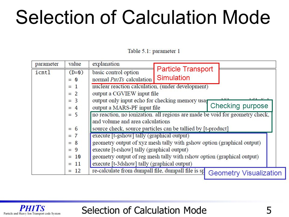 Selection of Calculation Mode