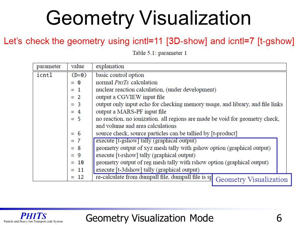 Geometry Visualization