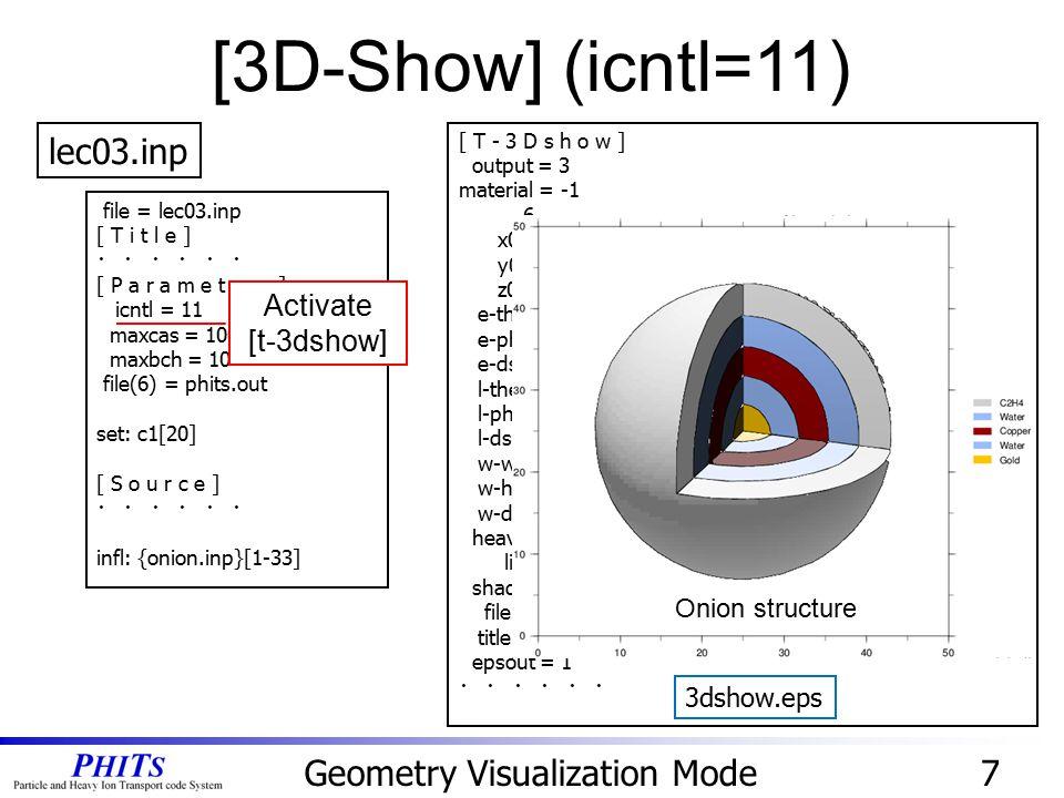 Geometry Visualization Mode