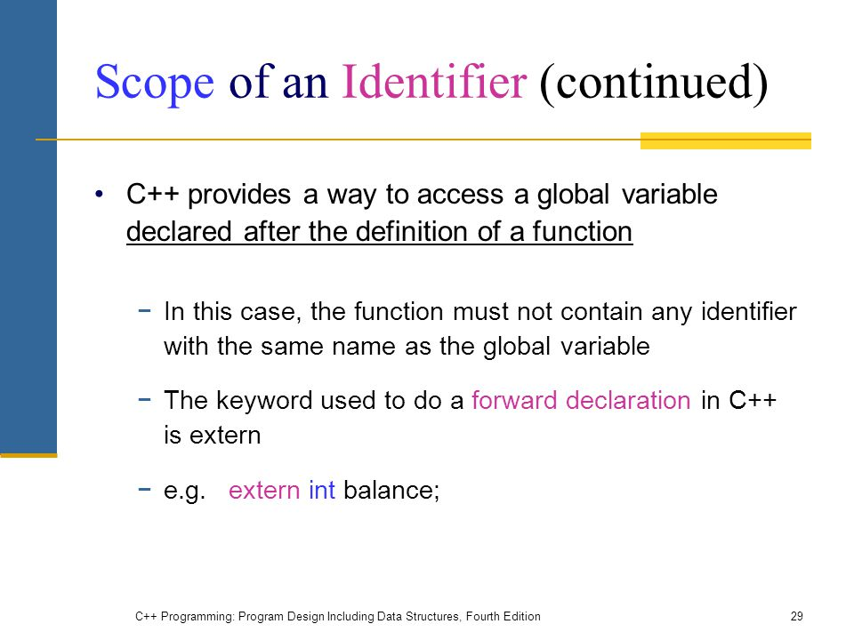 Scope of an Identifier (continued)
