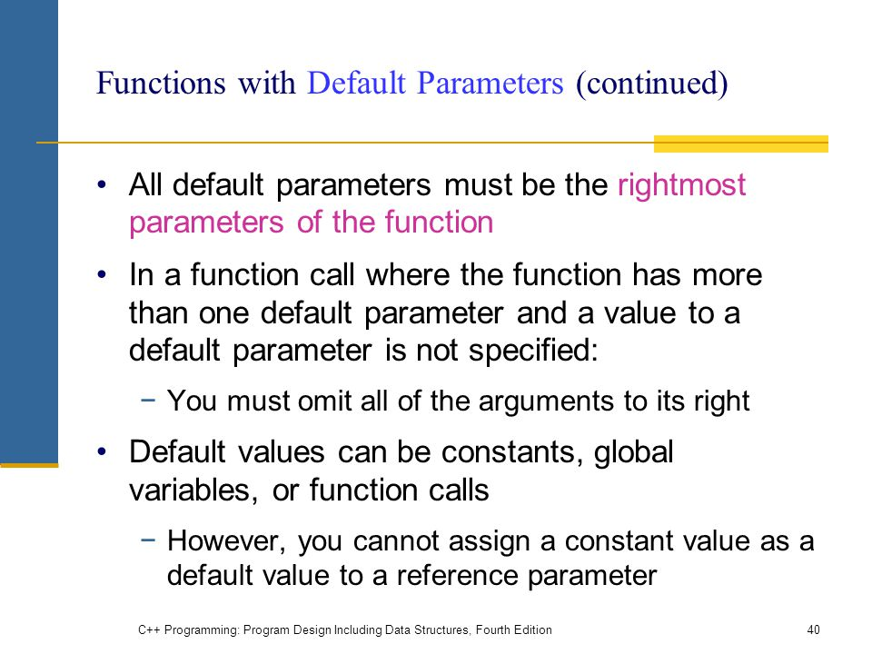 Functions with Default Parameters (continued)