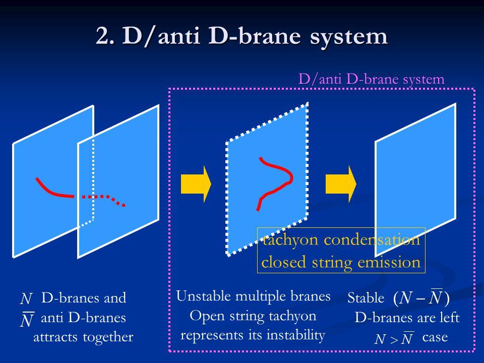 2. D/anti D-brane system tachyon condensation closed string emission