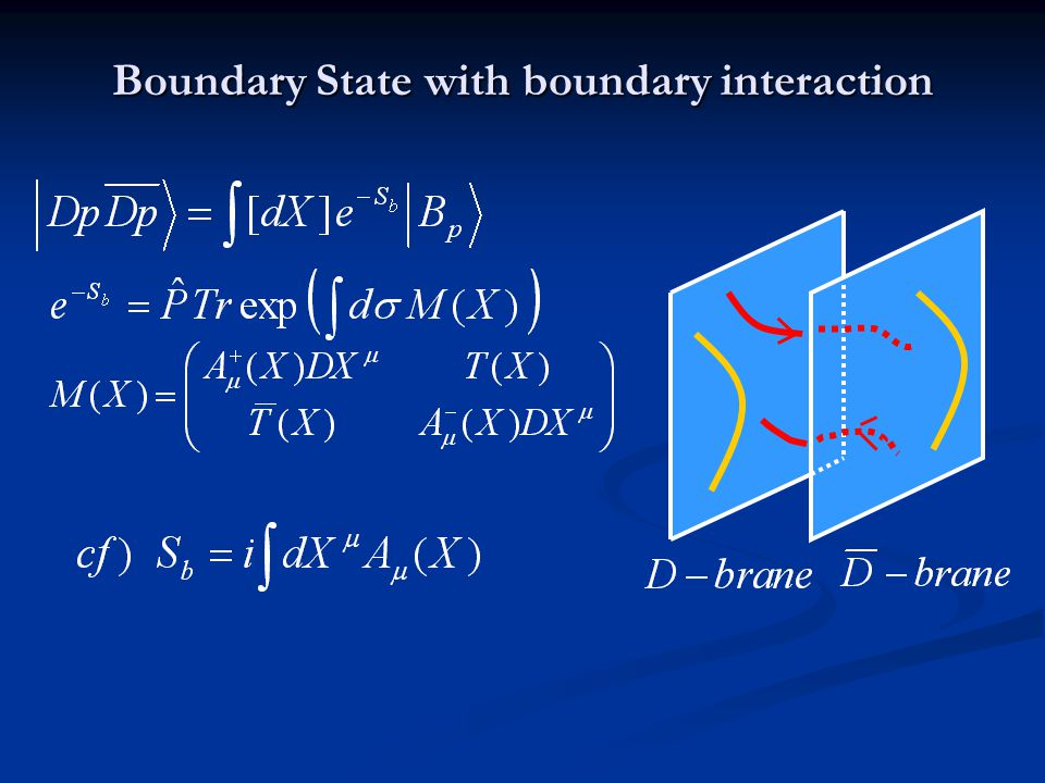 Boundary State with boundary interaction
