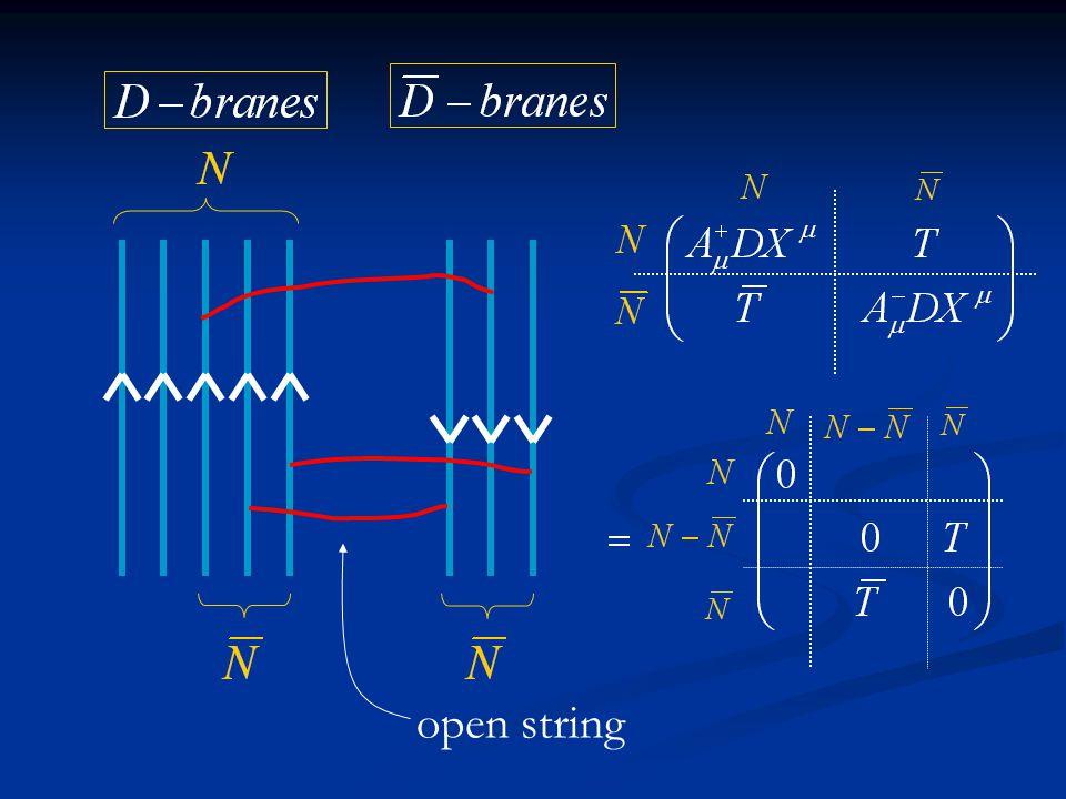 open string