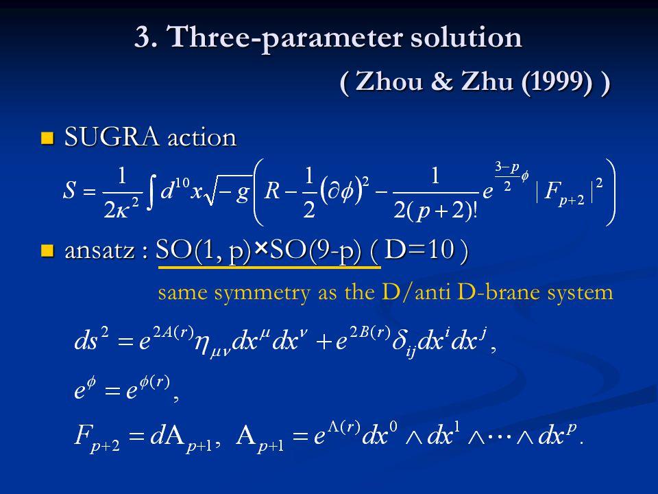 3. Three-parameter solution ( Zhou & Zhu (1999) )