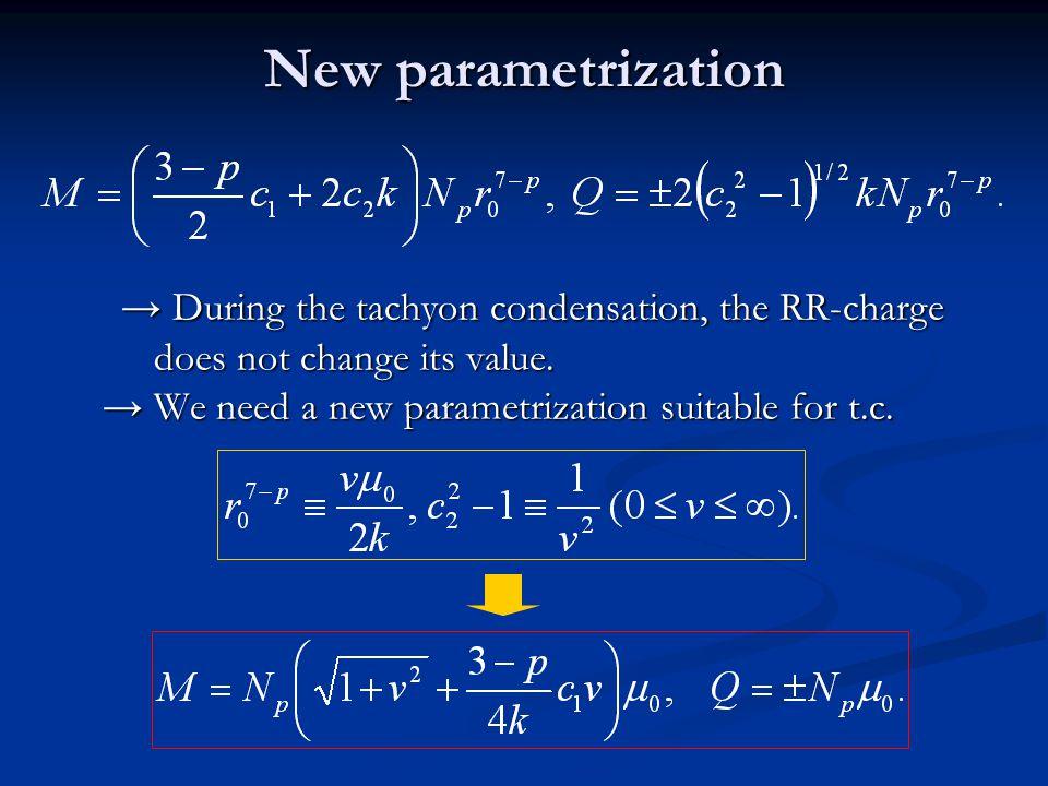 New parametrization
