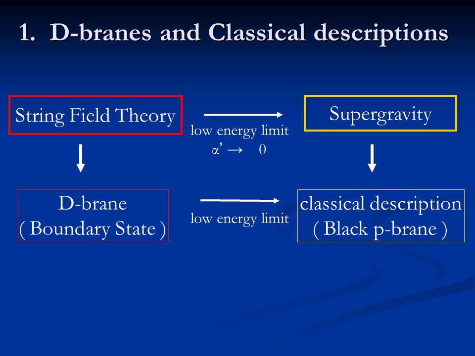 1. D-branes and Classical descriptions
