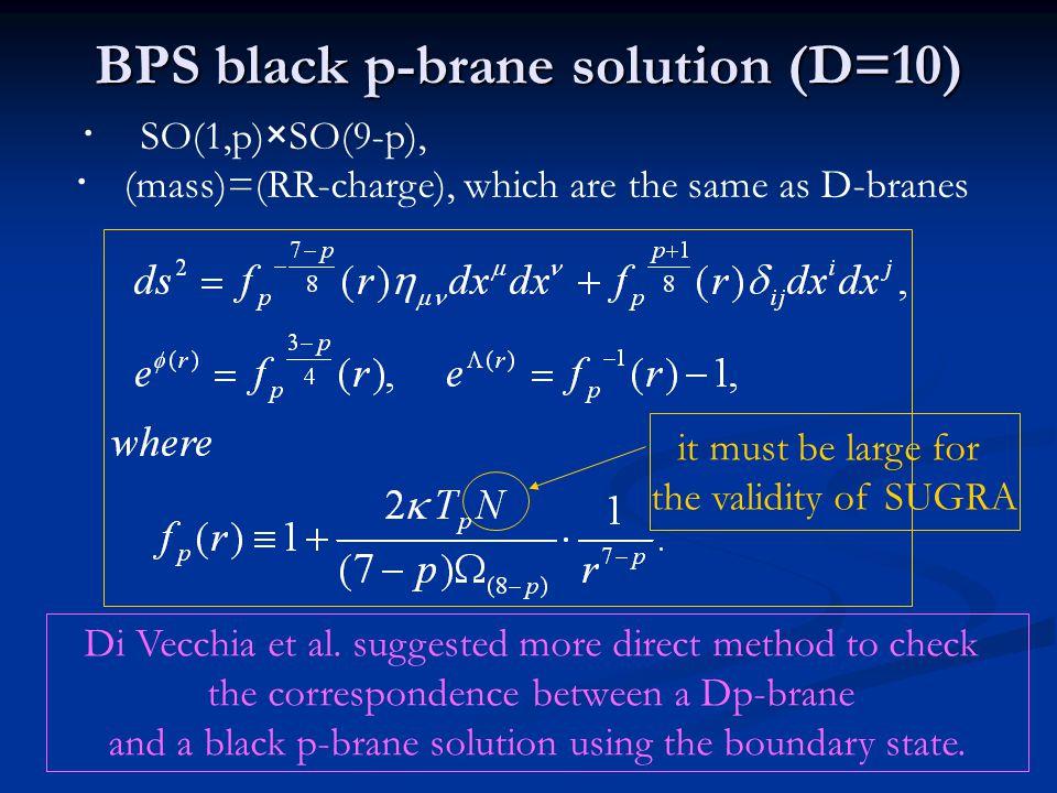 BPS black p-brane solution (D=10)