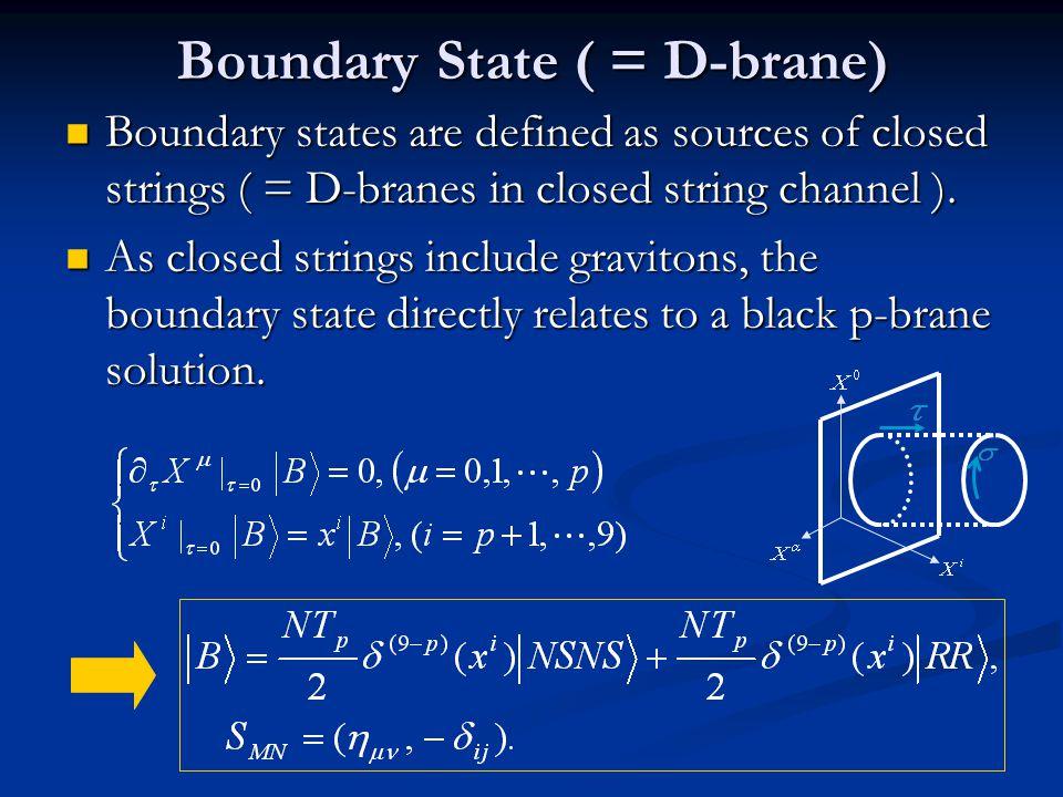 Boundary State ( = D-brane)