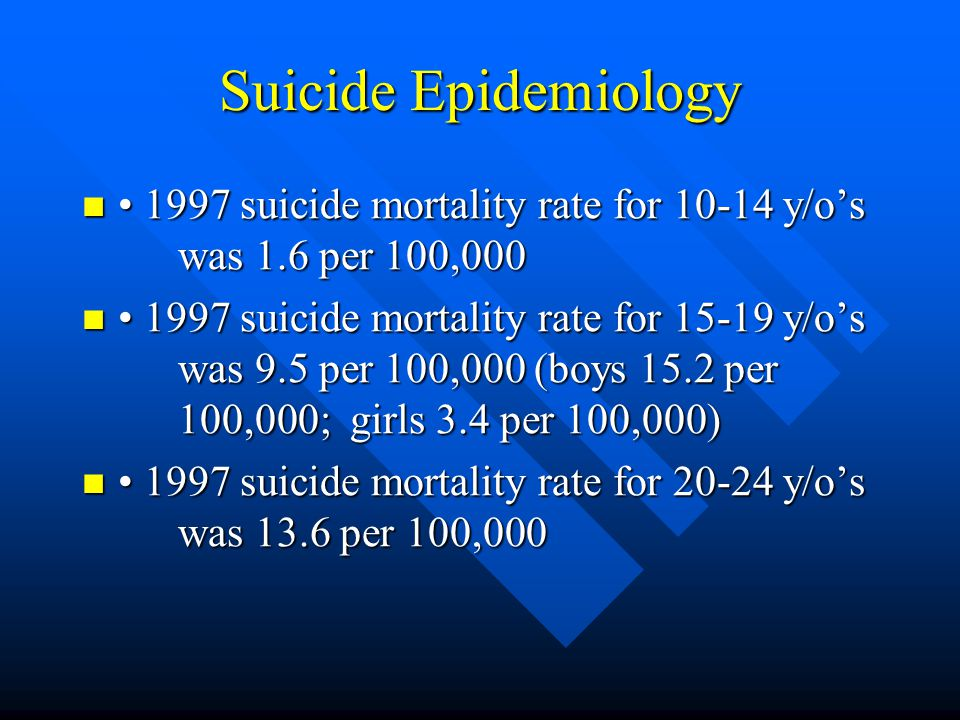 Suicide Epidemiology • 1997 suicide mortality rate for 10-14 y/o's was 1.6 per 100,000.