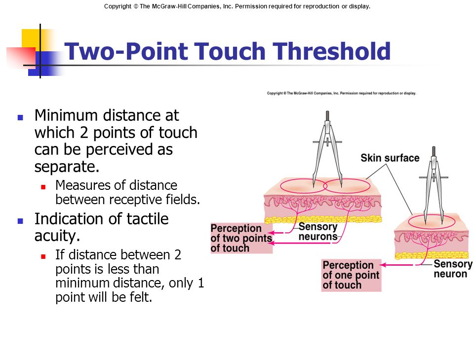 Two-Point Touch Threshold