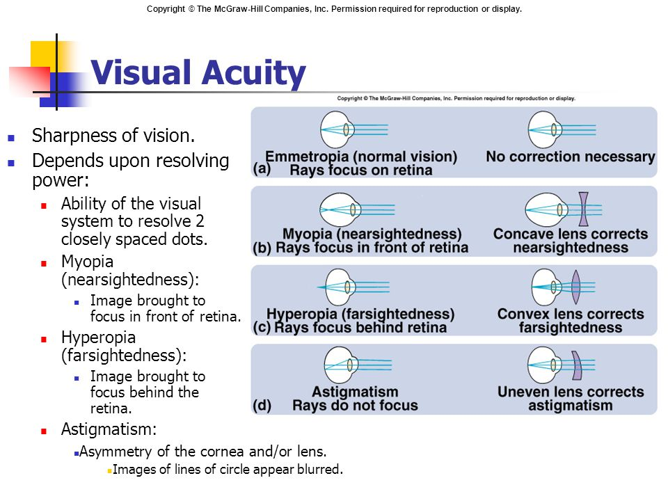 Visual Acuity Sharpness of vision. Depends upon resolving power: