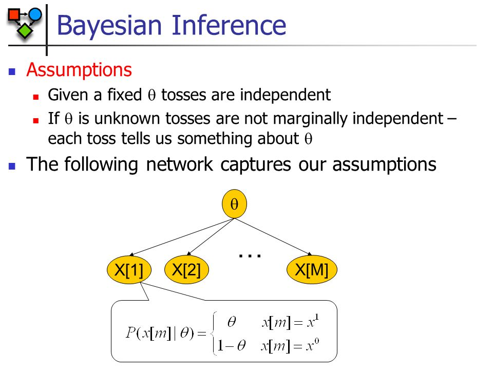 Bayesian Inference … Assumptions